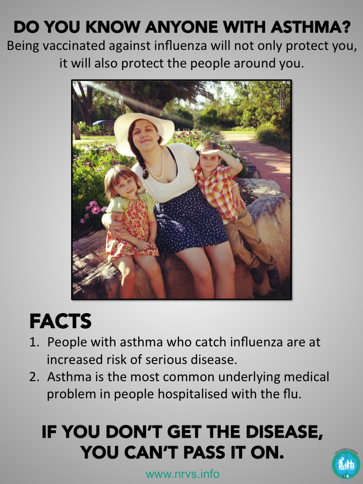 NRVS poster asthma