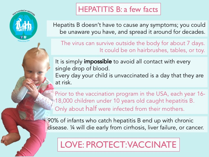 Hepatitis B | Northern Rivers Vaccination Supporters